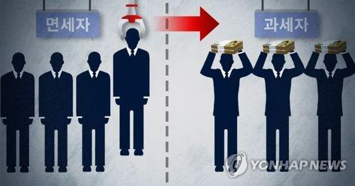근로소득 면세자 축소 논의(PG)