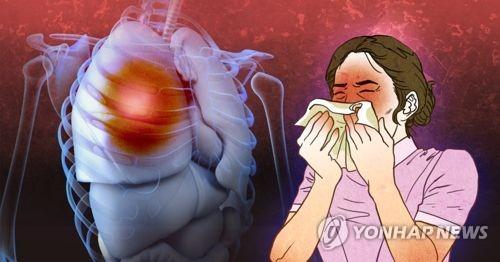 여성 결핵 환자 (PG)