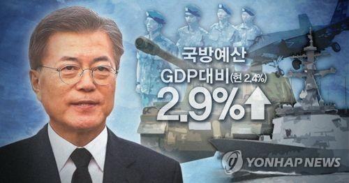 문 대통령, 임기내 국방예산 2.9%로 (PG)