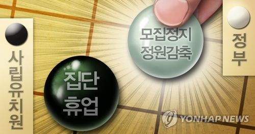 정부, 사립유치원 집단휴업에 초강수 (PG)