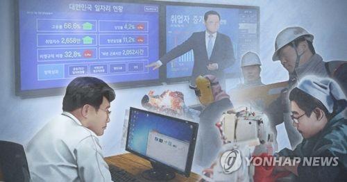 '12년째 2만달러 늪' 한국, 31번째로 1인당 소득 3만달러 넘을 듯