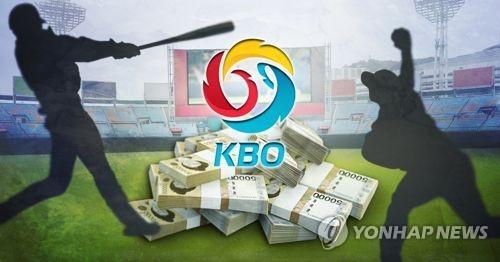 KBO, 한미 선수계약협정 개정(PG)