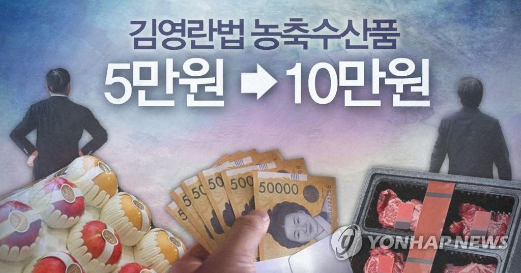 청탁금지법 '3ㆍ5ㆍ10' 규정 개정안 부결 (PG)