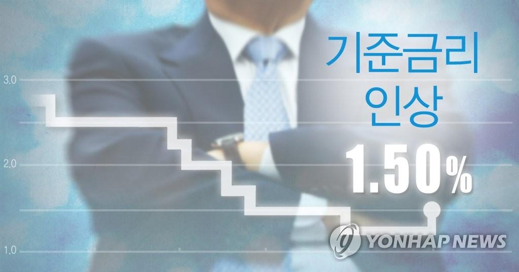한국은행 기준금리 연 1.50%로 인상(PG)