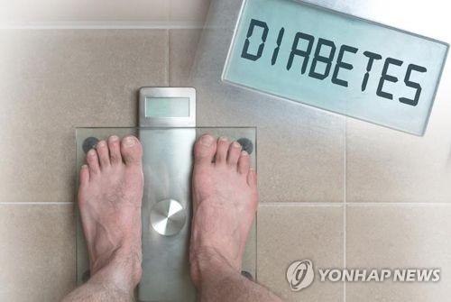 비만 당뇨