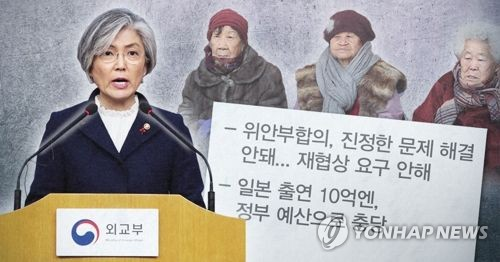 """일본언론, 한국 위안부 후속대책에 십자포화… """"합의 무효화""""로 분석"""