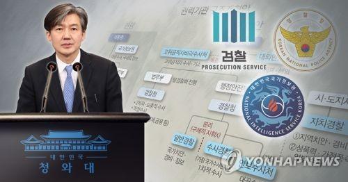 청와대, 권력기관 구조 개편안 발표 (PG)