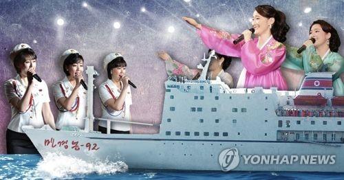 북한 예술단, 만경봉호로 방남 (PG)
