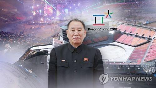 北 고위급대표단 25일 방남 (CG)  [연합뉴스TV 제공]