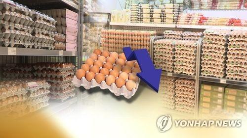 계란값 하락(CG) [연합뉴스TV 제공]