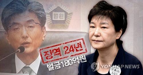 박근혜 전 대통령 1심 선고 (PG)