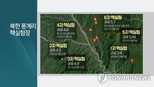 북한 풍계리 핵실험장(CG)