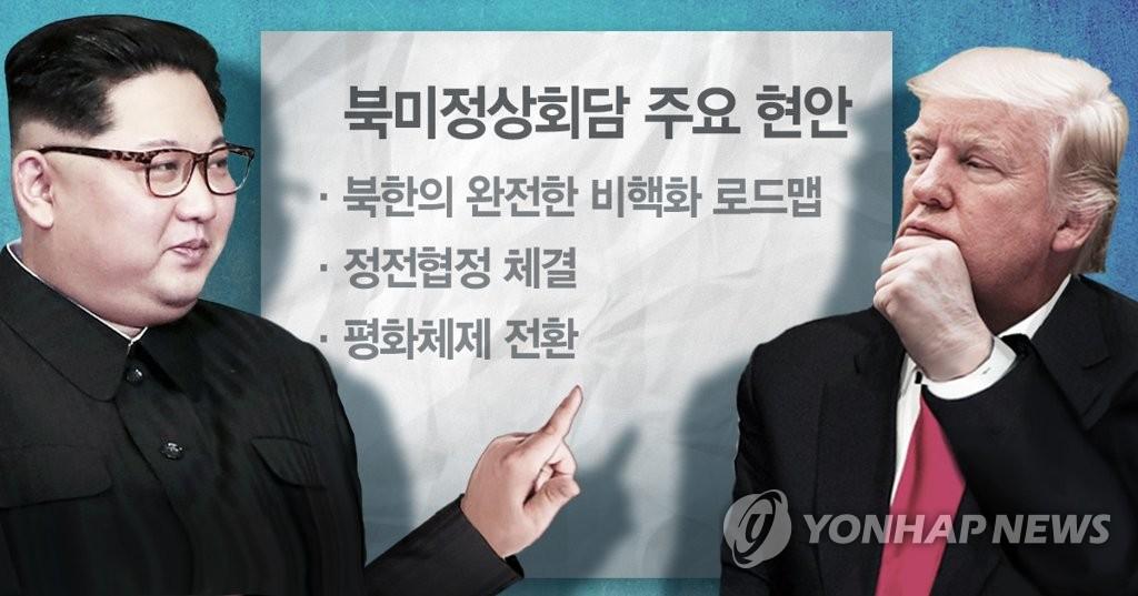 북미정상회담 주요 예상 현안 (PG)
