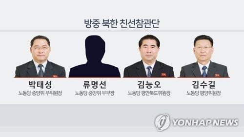 지난 5월 중국 방문한 북한 친선참관단(CG)