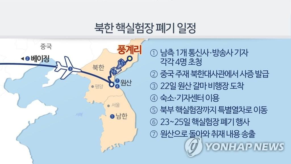 북한 핵실험장 폐기 일정(CG)