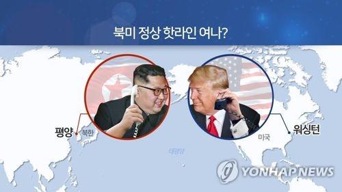 """백악관 """"북미정상간 통화 알지못해""""…'핫라인' 아직 가동안된듯(종합)"""