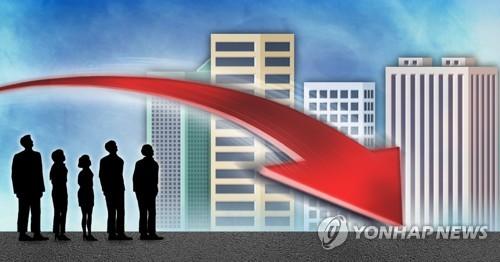 부·울·경 상장사 3분기 순익 반토막…제조·운수·바이오 부진