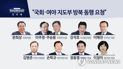 국회 여야 지도부 방북 동행 요청 (CG)  [연합뉴스TV 제공]