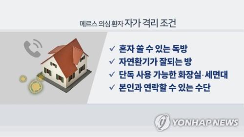 메르스 의심 환자 자가 격리 조건 (CG) [연합뉴스TV 제공]