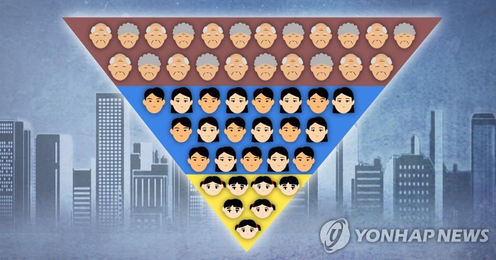 고령화 사회·인구 피라미드(PG)