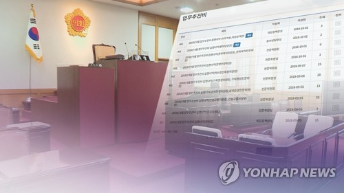업무추진비 공개 여파?...지방의회 업추비 공개조례 추진 (CG)