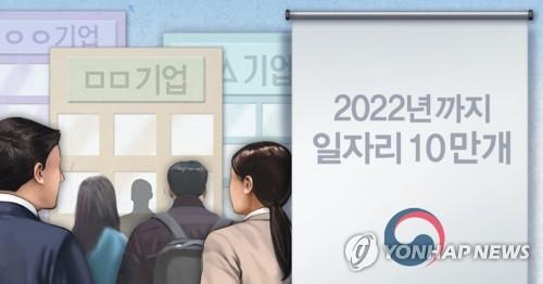 2022년까지 사회적 기업 육성·새 일자리 창출 (PG)