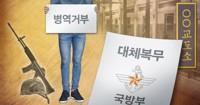 양심적 병역거부자 대체복무 '36개월 교도소 근무' 유력 (PG)