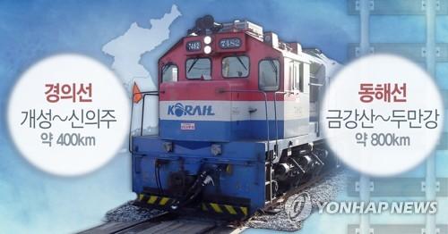 남북 北철도 공동조사 사실상 마무리…동해선 조사단 내일 귀환