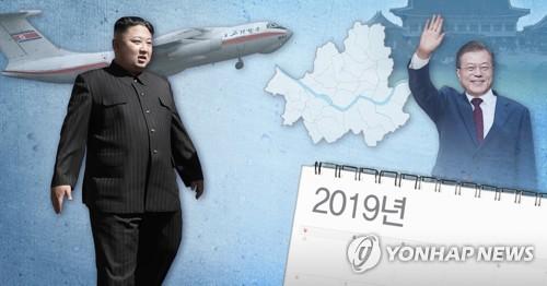 (LEAD) Une visite du dirigeant nord-coréen à Séoul est peu probable cette année