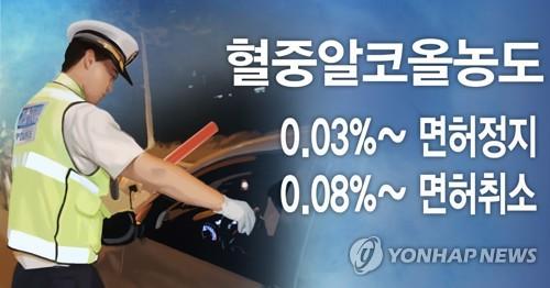 설 연휴 기간 음주운전 중상사고 비율 평소의 2배