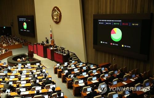새해 예산안 본회의 통과