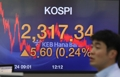 KOSPI at record high for 3rd straight day