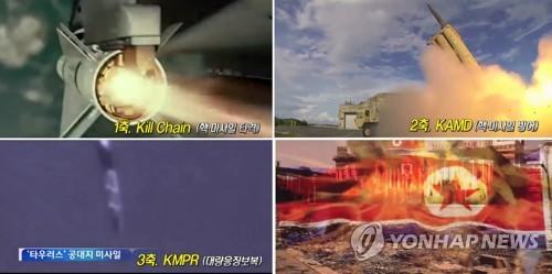 軍が7月に公開した3軸体系のイメージ(資料写真、合同参謀本部提供)=(聯合ニュース)