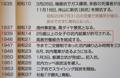 日本端岛遗址介绍牌未提强征朝鲜工人