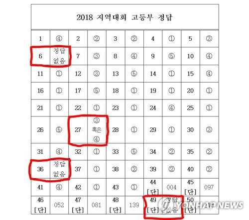 """""""'무더기 출제 오류' 정보올림피아드 이원화해야"""""""