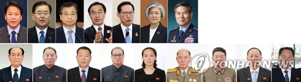 남북정상회담 남·북측 공식수행원
