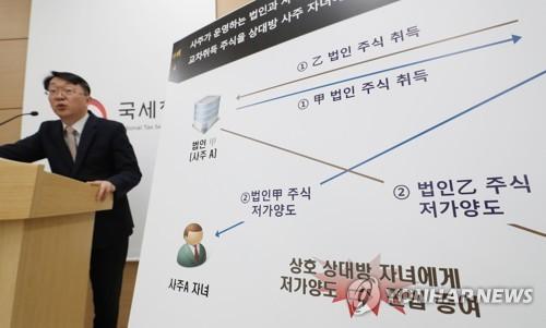 국세청, 편법 상속·증여 재산가 동시 세무조사