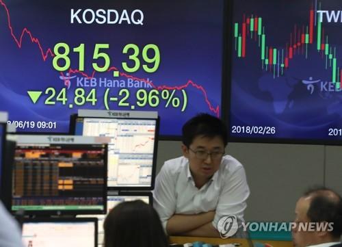 올해 중소형주 펀드 수익률 마이너스 전환