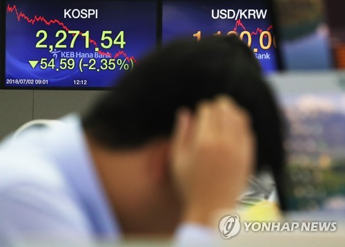 韩国KOSPI指数下挫