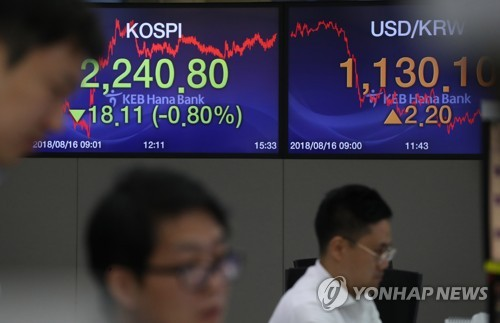 (LEAD) Seoul shares tumble to 15-month low on massive foreign selling