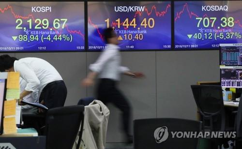 코스피·코스닥 폭락, 환율 급등…금융시장 폭풍