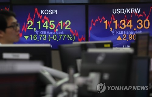 (LEAD) Seoul shares fall on lingering trade worries