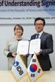 Corea del Sur-BID