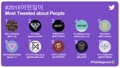 BTS most tweeted about in 2018