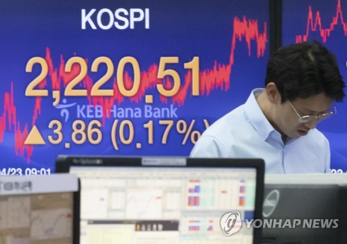 (LEAD) Seoul stocks slightly up ahead of earnings reports