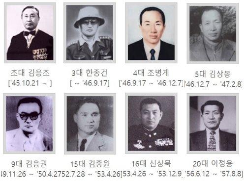 '갈팡질팡' 전북경찰청…친일행적 국장들 삭제사진, 홈피서 복원