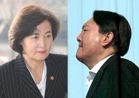추미애 법무부 장관과 윤석열 검찰총장